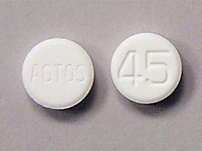 Actos Pills