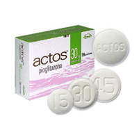 Actos Pill Box